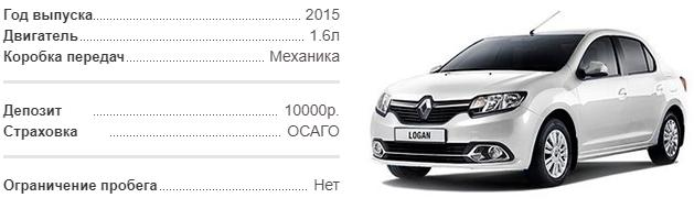 Прокат Renault Logan в Крыму