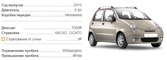 Аренда автомобиля Daewoo Matiz в Крыму