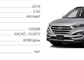 Аренда Hyundai Tucson 2019 в Крыму