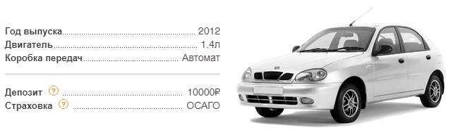 Прокат Chevrolet Lanos в Крыму